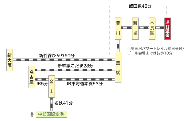 train-from-osaka.png